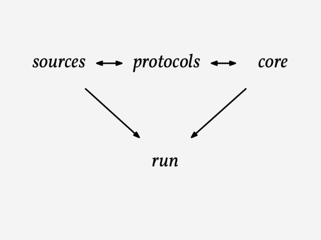 sources protocols run core