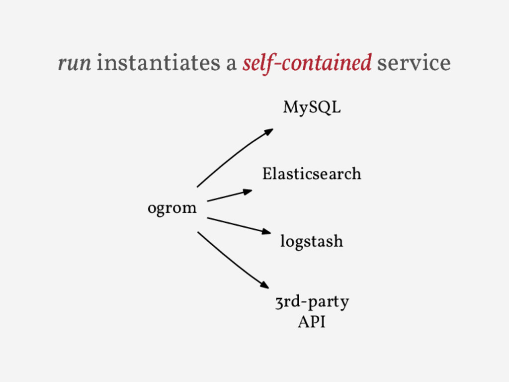 run instantiates a self-contained service MySQL...