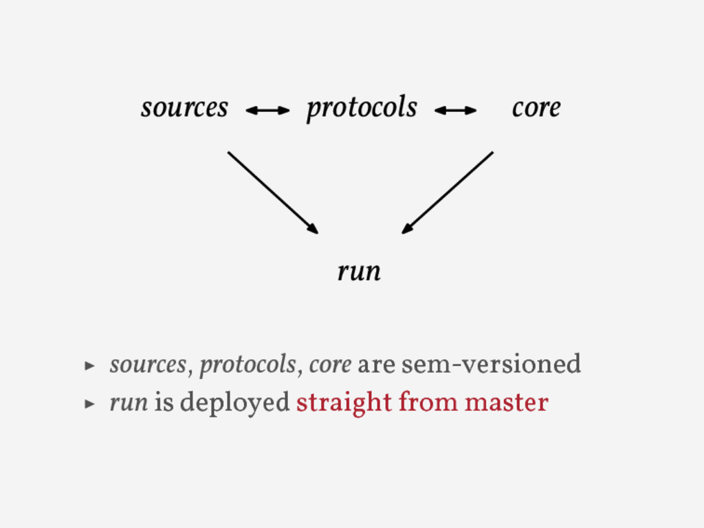 sources protocols run core ▶ sources, protocols...