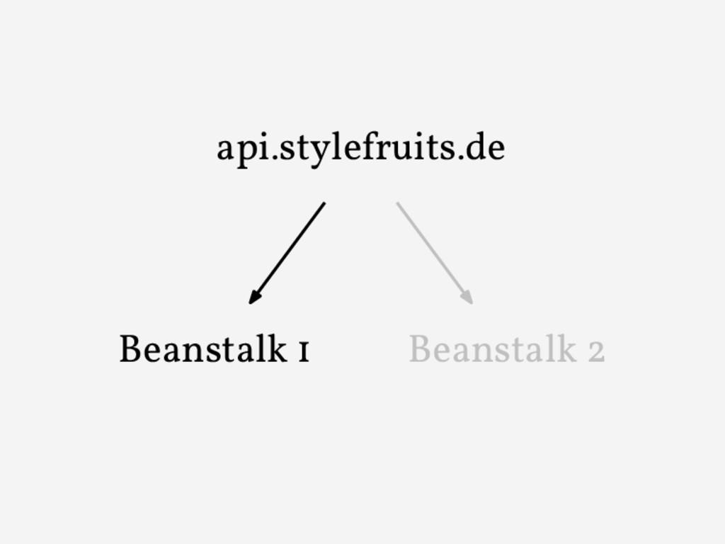 api.stylefruits.de Beanstalk 1 Beanstalk 2
