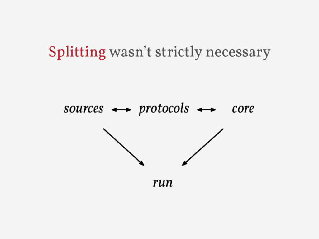 Splitting wasn't strictly necessary sources pro...
