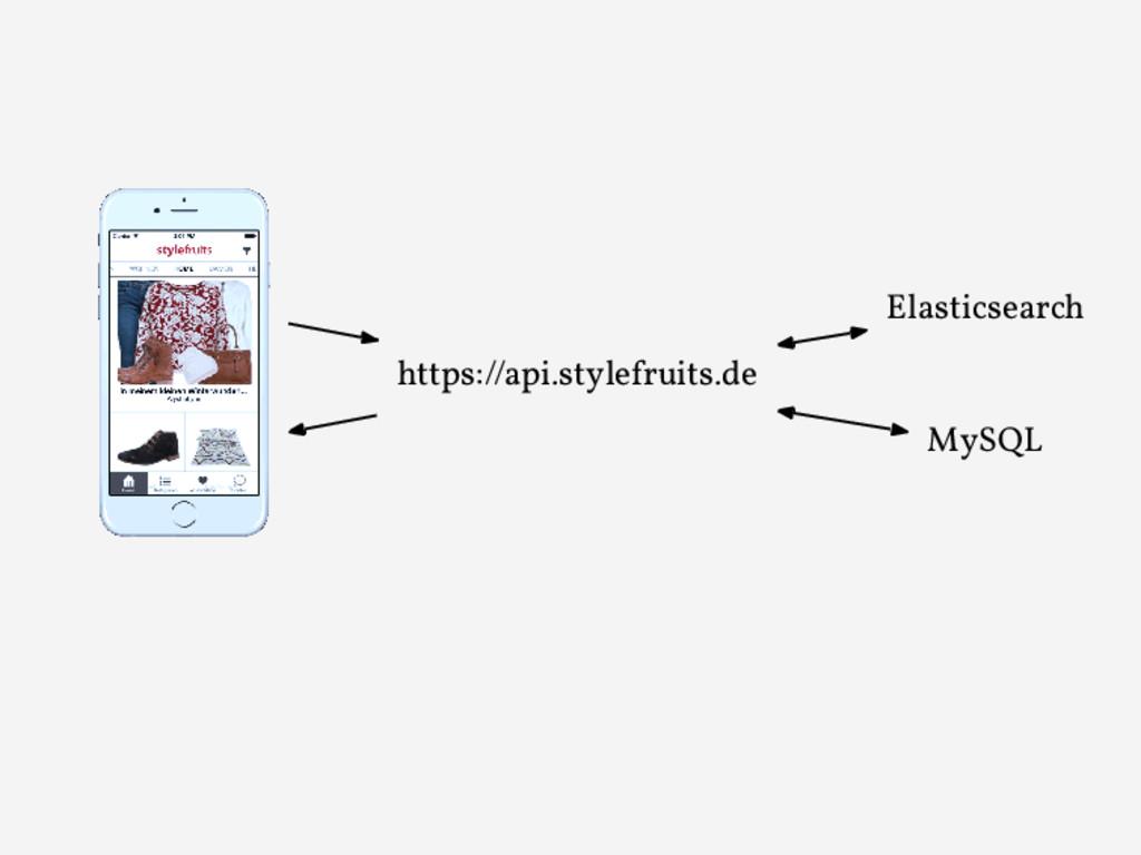 https://api.stylefruits.de Elasticsearch MySQL
