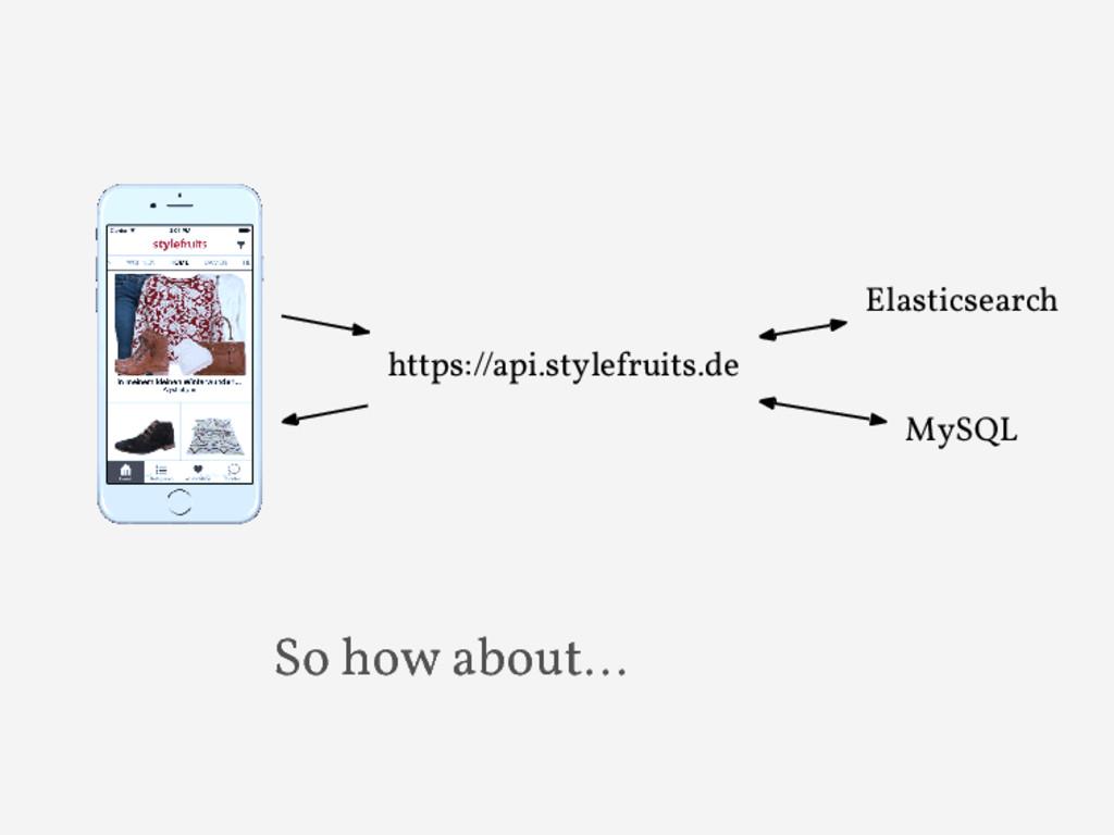https://api.stylefruits.de Elasticsearch MySQL ...
