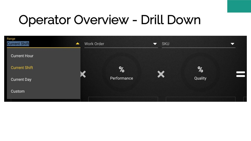 Operator Overview - Drill Down