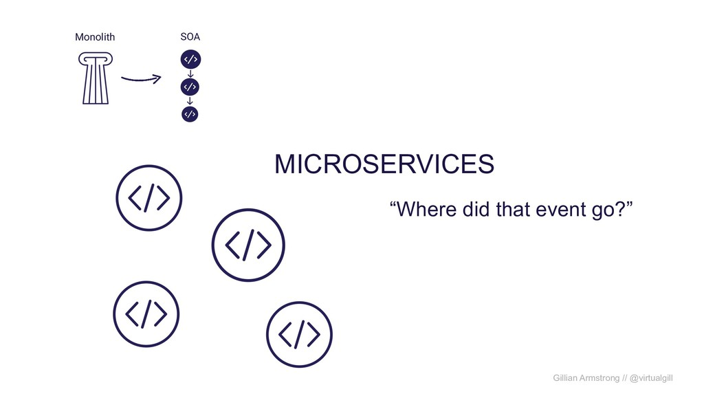 "Monolith SOA MICROSERVICES ""Where did that even..."