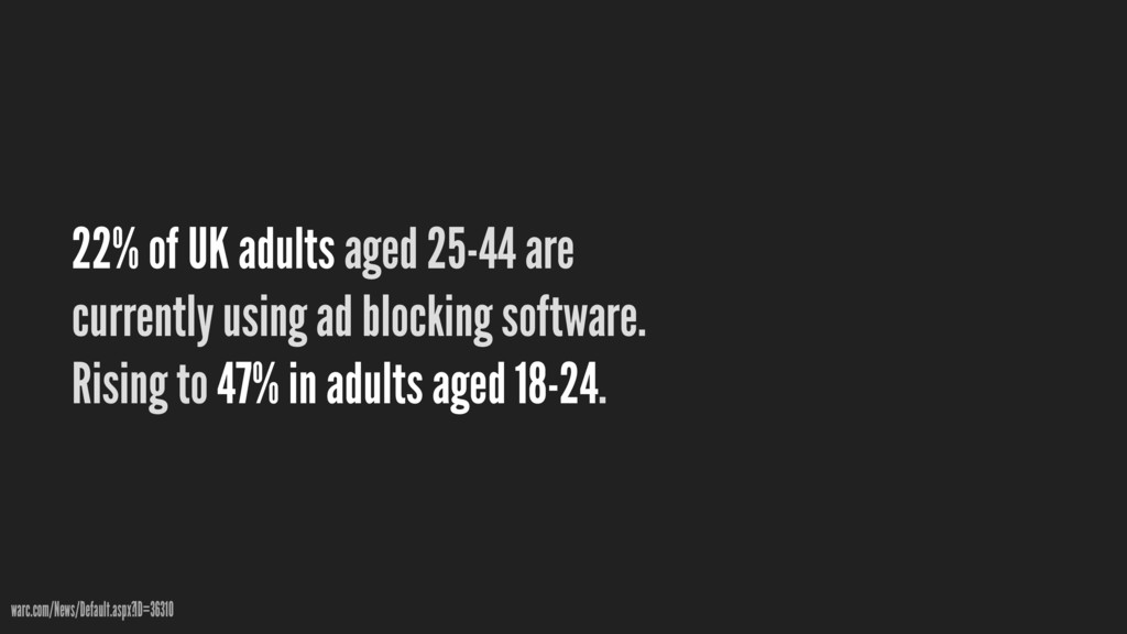 22% of UK adults aged 25-44 are currently using...