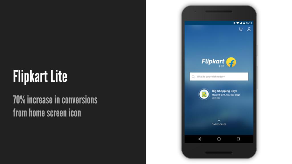 Flipkart Lite 70% increase in conversions from ...
