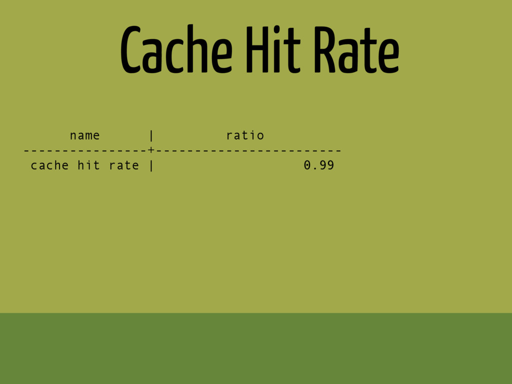 Cache Hit Rate name | ratio ----------------+--...