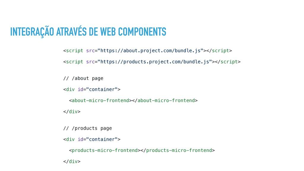 INTEGRAÇÃO ATRAVÉS DE WEB COMPONENTS <script sr...