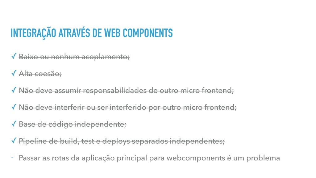 INTEGRAÇÃO ATRAVÉS DE WEB COMPONENTS ✓ Baixo ou...