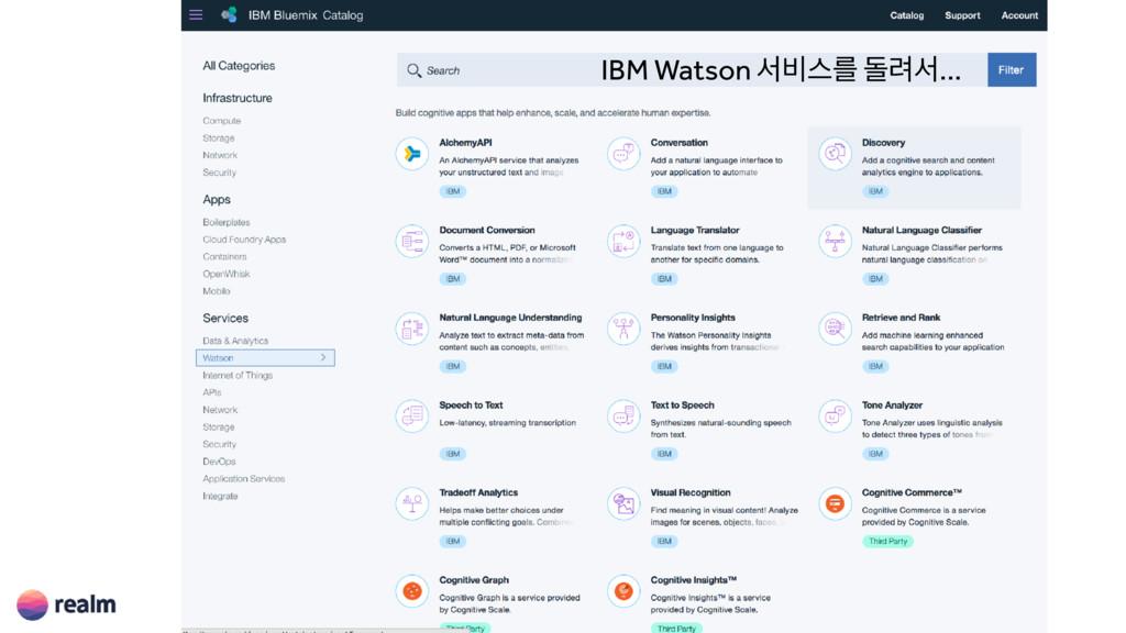 IBM Watson ࢲ࠺झܳ ج۰ࢲ…