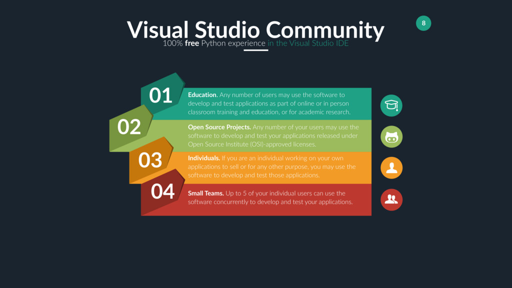 8 Visual Studio Community 100% free Python expe...