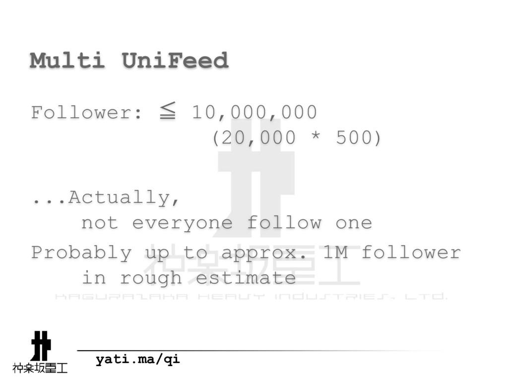 yati.ma/qi Multi UniFeed Follower: ≦ 10,000,000...