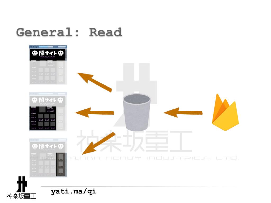 yati.ma/qi General: Read