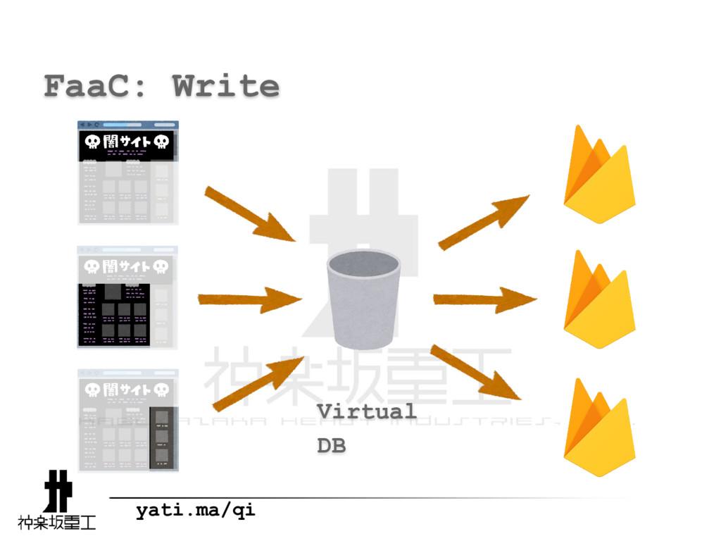 yati.ma/qi FaaC: Write Virtual DB