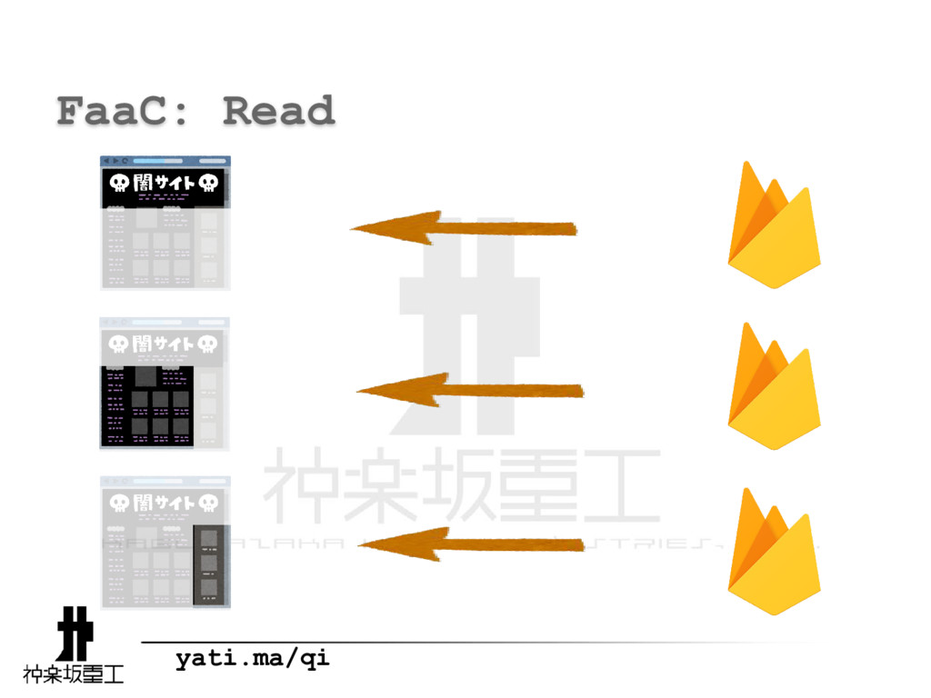 yati.ma/qi FaaC: Read