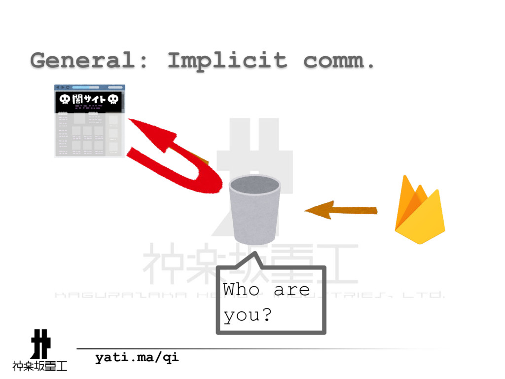 yati.ma/qi General: Implicit comm. Who are you?