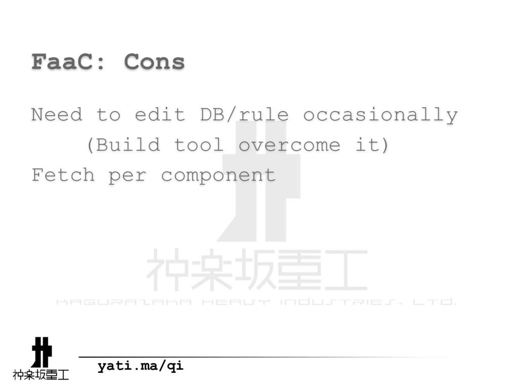 yati.ma/qi FaaC: Cons Need to edit DB/rule occa...