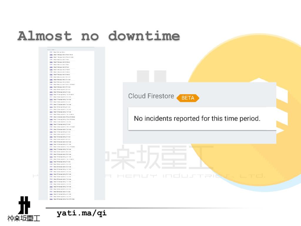 yati.ma/qi Almost no downtime