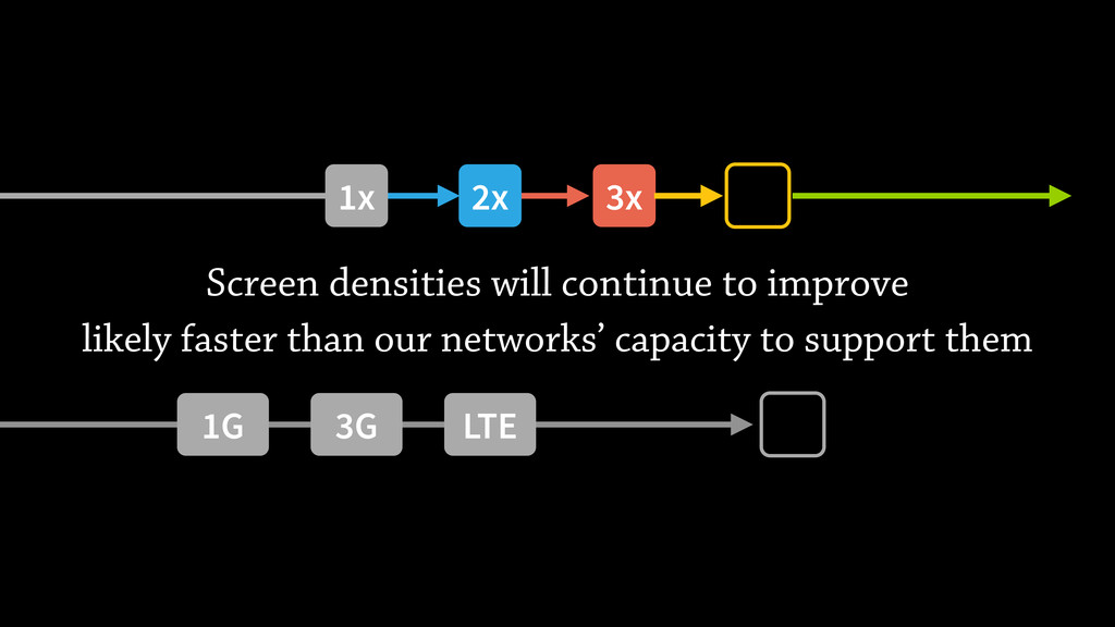 Screen densities will continue to improve likel...