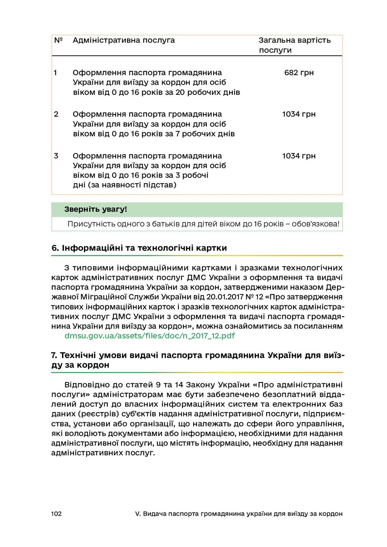 102 V. Видача паспорта громадянина україни для ...