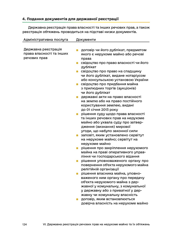 124 VI. Державна реєстрація речових прав на нер...
