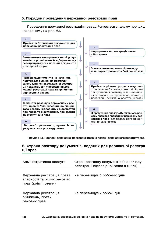 128 VI. Державна реєстрація речових прав на нер...