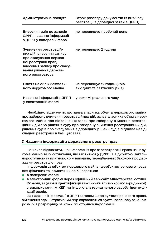 129 VI. Державна реєстрація речових прав на нер...