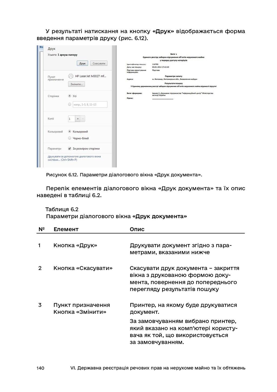 140 VI. Державна реєстрація речових прав на нер...