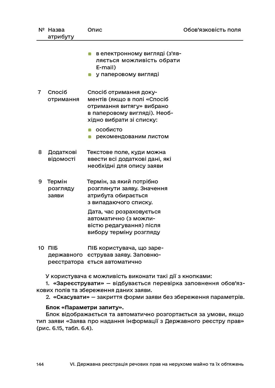 144 VI. Державна реєстрація речових прав на нер...