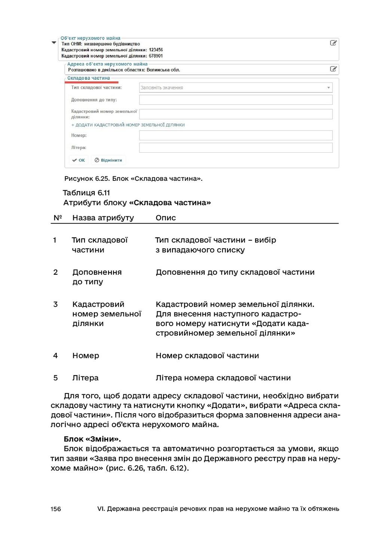 156 VI. Державна реєстрація речових прав на нер...