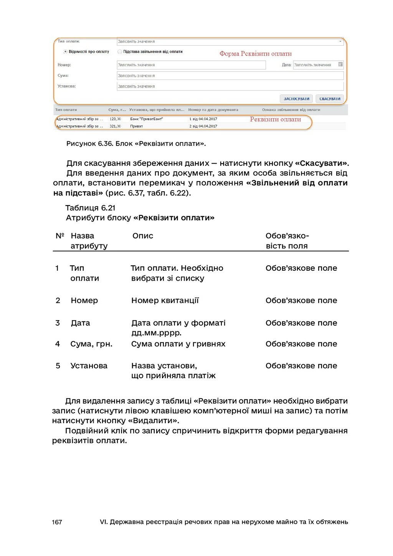 167 VI. Державна реєстрація речових прав на нер...