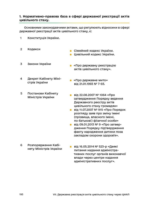 193 VII. Державна реєстрація актів цивільного с...