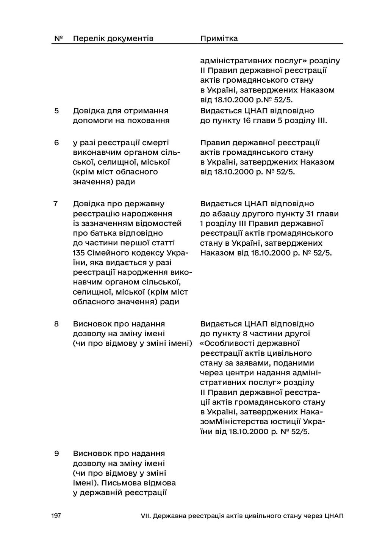 197 VII. Державна реєстрація актів цивільного с...