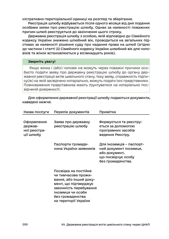 200 VII. Державна реєстрація актів цивільного с...