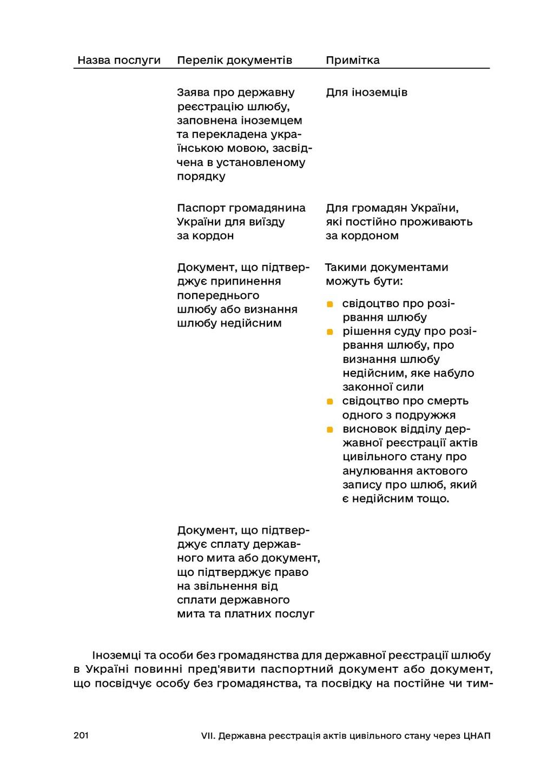201 VII. Державна реєстрація актів цивільного с...