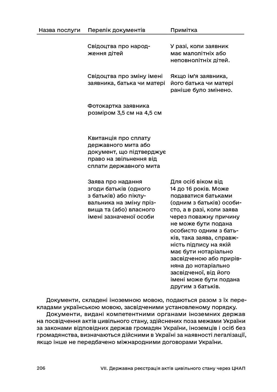 206 VII. Державна реєстрація актів цивільного с...