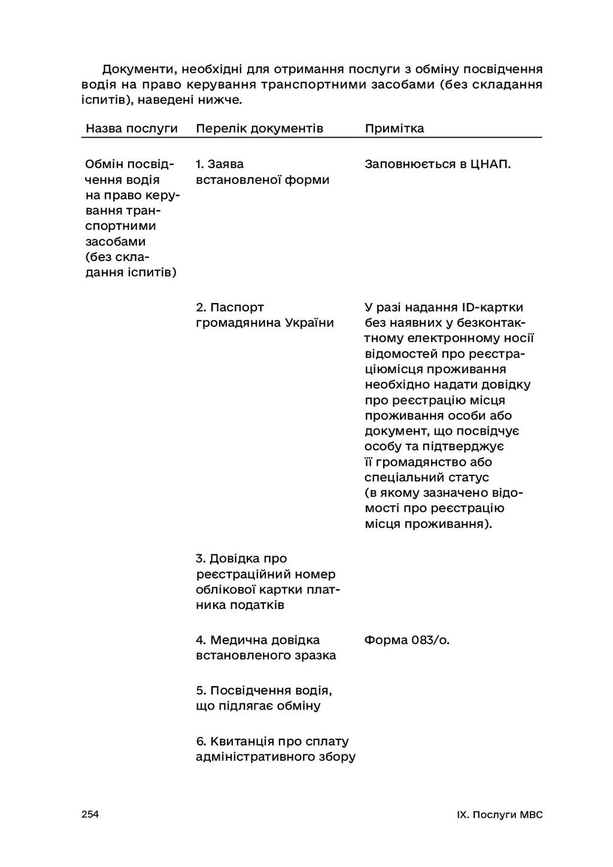 254 IX. Послуги МВС Назва послуги Перелік докум...
