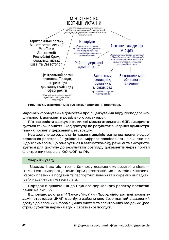 47 III. Державна реєстрація фізичних осіб-підпр...