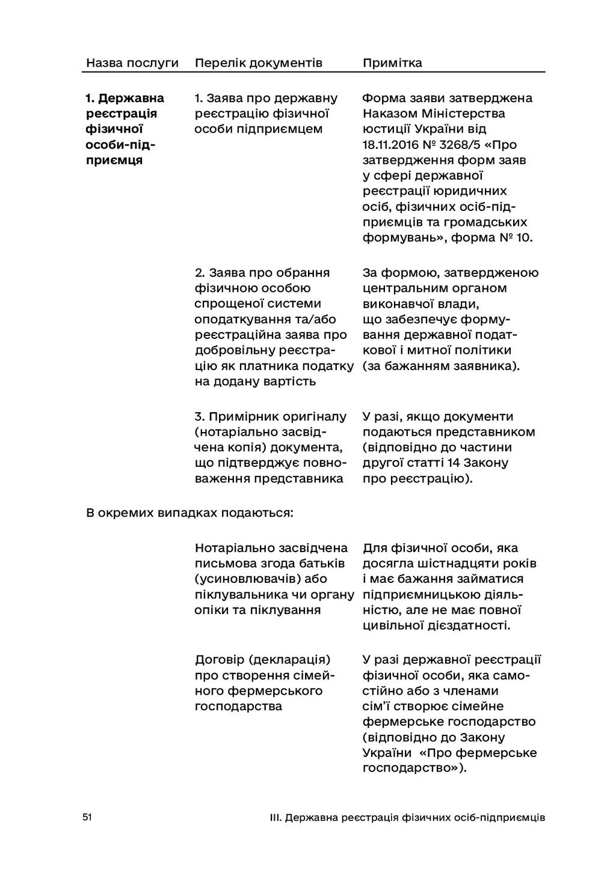 51 III. Державна реєстрація фізичних осіб-підпр...