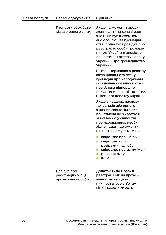 70 IV. Оформлення та видача паспорта громадянин...