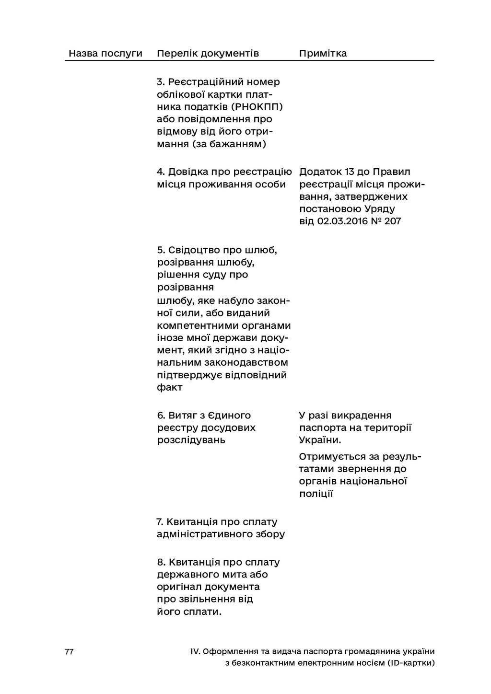 77 IV. Оформлення та видача паспорта громадянин...