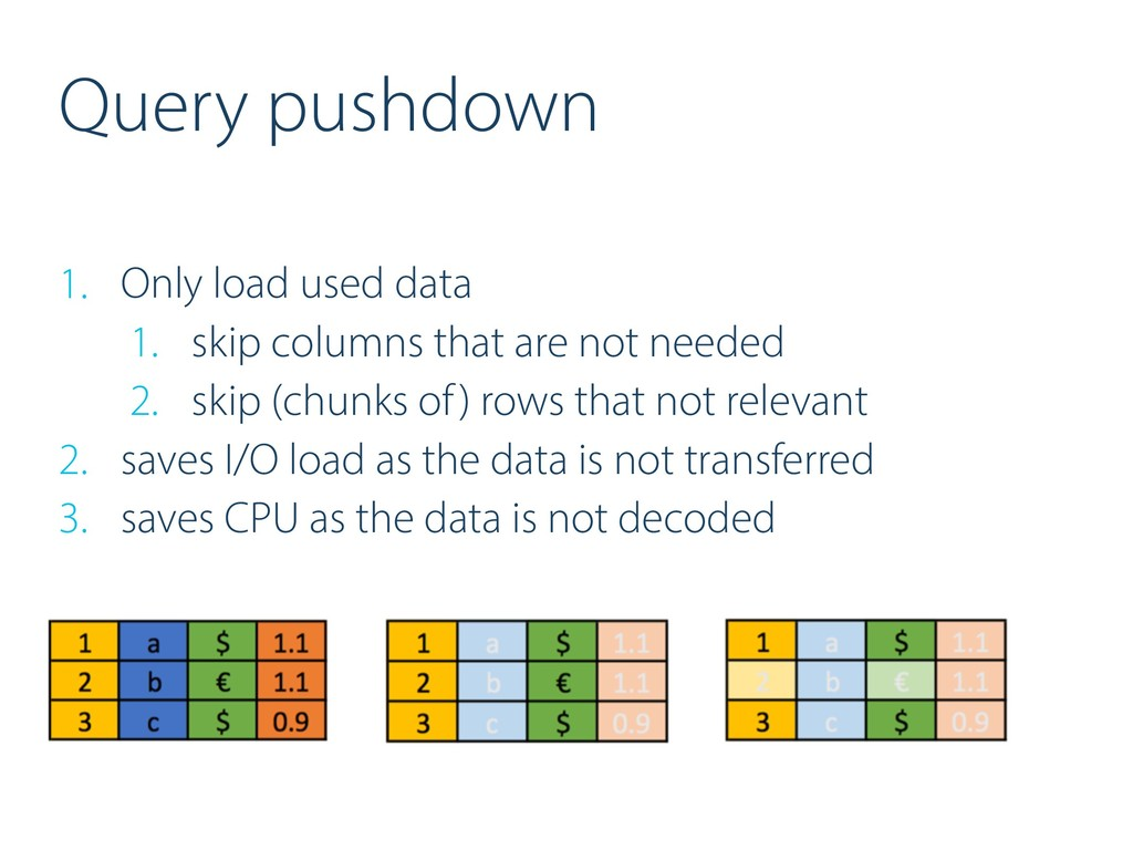 Query pushdown 1. Only load used data 1. skip c...