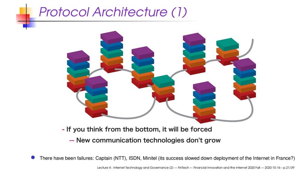 Protocol Architecture (1) There have been failu...
