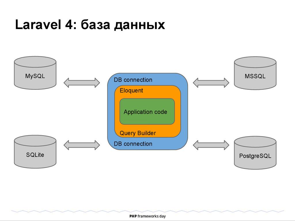 Laravel 4: база данных MySQL SQLite MSSQL Postg...
