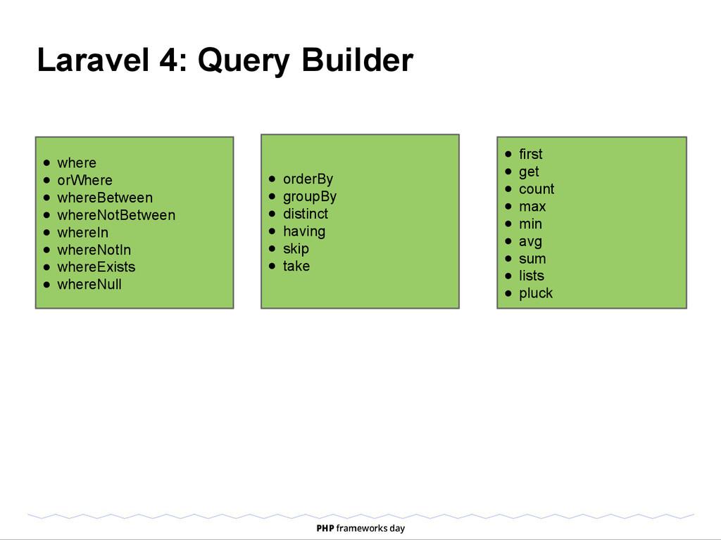 Laravel 4: Query Builder ● where ● orWhere ● wh...