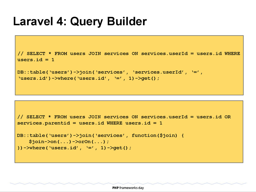 Laravel 4: Query Builder // SELECT * FROM users...