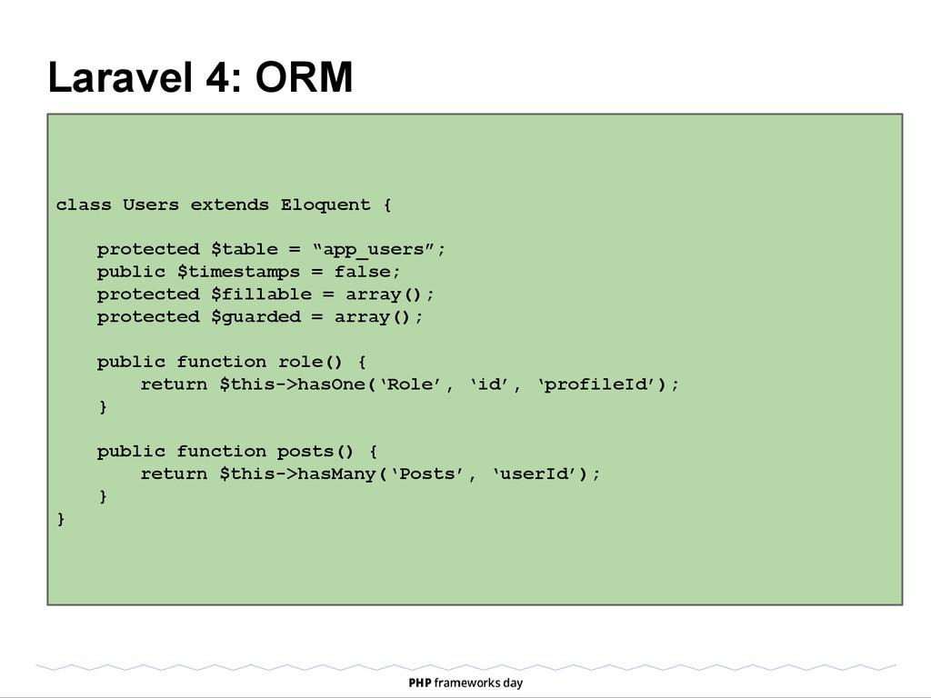 Laravel 4: ORM class Users extends Eloquent { p...