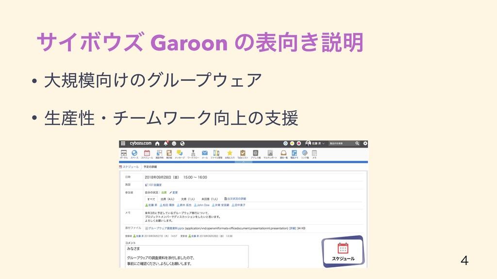 αΠϘζ Garoon ͷද͖આ໌ • େن͚ͷάϧʔϓΣΞ • ੜੑɾνʔϜϫʔ...