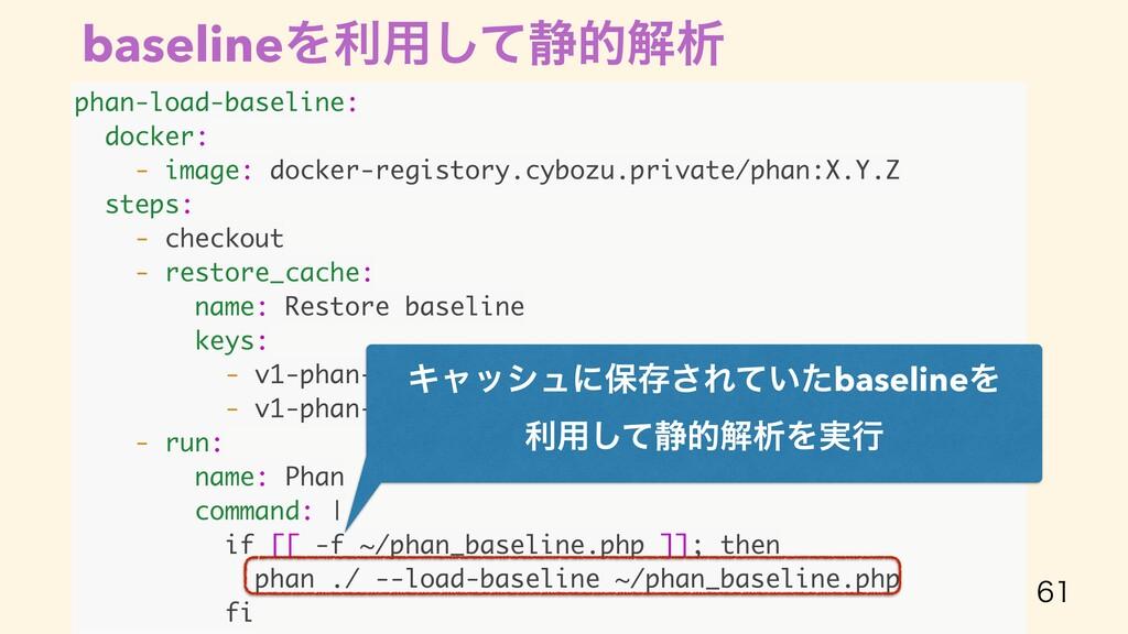 baselineΛར༻ͯ͠੩తղੳ  phan-load-baseline: docker...
